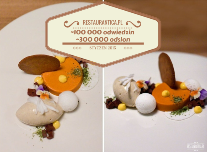 Styczeń 2015 na Restaurantica.pl